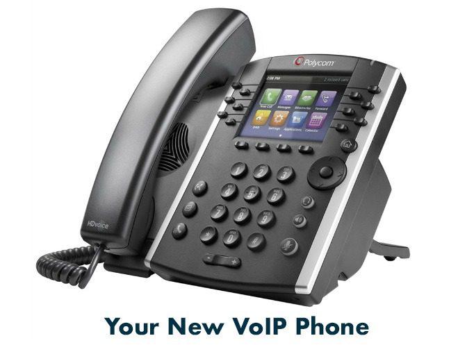 VoIP-Phones